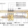 くのまゆの管楽器通信vol.4