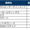 【2020年8月版】資産ポートフォリオ公開③
