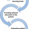 患者を指導するための学生の教育