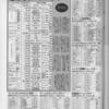ゲーメスト全一57 :1991年8月号