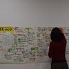 福島でさまざまなワークショップ開催