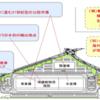 公設市場機能と民間機能の共存−成田新市場21年度開業にメド(上)