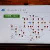 【参加してきた】雲勉:大阪【勉強会:開発者向け】サーバーレスで作るモバイルアプリバックエンド #kumoben