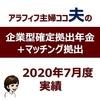 【企業型確定拠出年金+マッチング拠出】2020年7月度実績