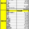 30代独身一人暮らし会社員の2017年1月家計簿