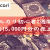 メルカリ初心者2週間で約15,000円分の売上金に【微ミニマリスト主婦】