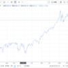相場の転換期を見据えて 為替 景気後退 いったん市場を離れること (´・ω・`) その5  下落時の投資先の選別ヒント(チャイナショック越え(-。-)y-゜゜゜)