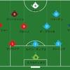 【Premier League】個人的20‐21プレミアベストイレブン