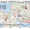 2017年08月03日 10時24分 岐阜県美濃中西部でM3.0の地震