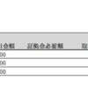 【投資】トラリピ実践記録12週目(2017/6/26-6/30)プラス900円