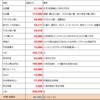 【大公開!】ワガ家の給与配分の実例2020年10月期