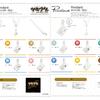 「ツキウタ。THE ANIMATION」×ARTEMIS KINGS コラボアクセサリーが発売決定!
