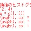 都道府県別の1人当り最終エネルギー消費量のデータ分析3 - R言語のlm関数で重回帰分析。scatterplot3d関数で3次元散布図