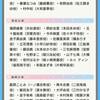 5thライブツアー静岡・幕張・福岡公演の出演者が発表!