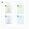 AWS認定学習記録-EC2-MySQLサーバーを設定する