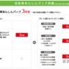 電動自転車デビュー☆楽天スーパーセールでポイント大量ゲット(*^-^*)