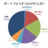 【資産運用】ポートフォリオ更新(2019年11月末時点)