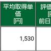 保有株式と資産状況☆2020/6/27(土)