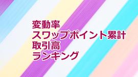 「どうしたペソ/円 レンジへ逆戻り」FX変動率・スワップポイント累計・取引高ランキング 2020年9月21日~9月25日