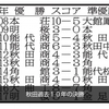 2018夏の高校野球秋田大会 第1シードのこまちブロックは大激戦