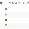 ダメな坂ダッシュ【40〜38日前 第36回つくばマラソン】