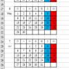 Excelのカレンダー作りました