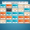 オンライン版『コードネーム』の遊び方・ルールまとめ!日本語とタイマー設定で100倍楽しくなる神ゲー!