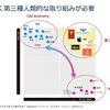 戦略再考 - Tech firm/事業会社における戦略業務 (1/n)