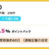 【ハピタス】LOHACO(ロハコ)が2.5%ポイントバックにアップ!
