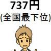 宮崎県の副業状況