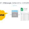 kintone データをGoogle スプレッドシートでリアルタイム利用