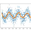 -Python- 様々な回帰モデル(2 - サポートベクターマシン)