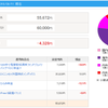 iDeCo(イデコ)の投資経過~9月