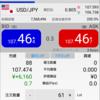 トランプ相場でドル円が予想以上に高騰しているのでここは〇〇で!