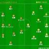 【プランA´が試合を握る鍵に】J2 第39節 栃木SC vs レノファ山口FC(●0-1)