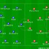 UCL16-17-A1-パリ・サンジェルマン.vs.アーセナル