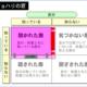 ジョハリの窓と浄玻璃の鏡 〜「ミチコオノ日記」新19話レビュー〜