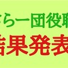10月メイン企画 わさらー団役職争奪戦結果発表!