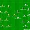 UCL16-17-A2-アーセナル.vs.バーゼル