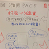 ☆活動報告☆第7回湘南PACE