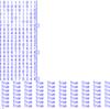 ライフゲーム / Python / numpy.convolve() でムーア近傍の和を求める