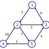 隣接行列の一般化とトロピカル演算の正体