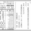 Repro株式会社 第6期決算公告