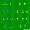 真夏の夜の夢~明治安田生命J1第22節 FC東京vsベガルタ仙台~