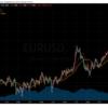 トレード記録 8/19 EUR/USD 21:30〜23:30 -93pips