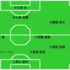 【試合レビュー】「両翼の躍動」リーグ戦第28節*横浜FC戦(○2-0)