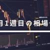 【11月1週目】FXの今週の相場を予想してみた!【ドル円】