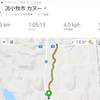 蝦夷モモンガ123チーム練習