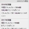 【JALダイヤモンド会員達成記念】18回の航路と獲得FOP公開というつまらない記事とASEAN便に集中させたマイラー上級者には普通の理由!