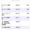 2020/10/10(土)